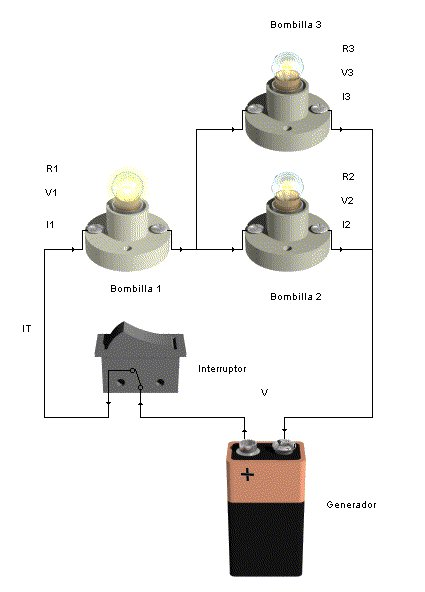 Circuito Paralelo Y En Serie : Electricidad y electrónica º eso