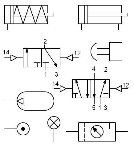 Filtro hidraulico simbologia